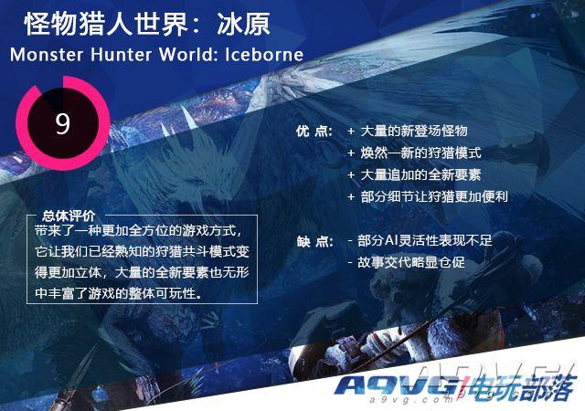 《运动下大力气简繁通 Iceborne》评测:更加完善立体的狩猎体验
