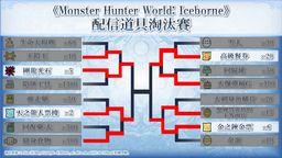 《怪物猎人世界Iceborne》道具总选举四强出炉 发放道具确定