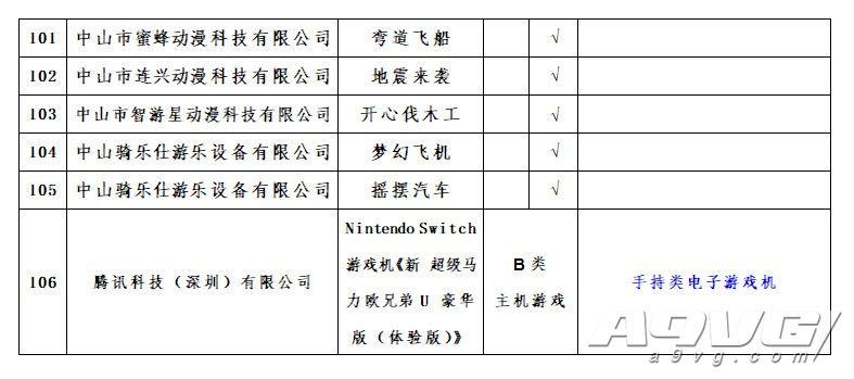 腾讯将代理国行任天堂Switch主机游戏 政府网站公开过审信息