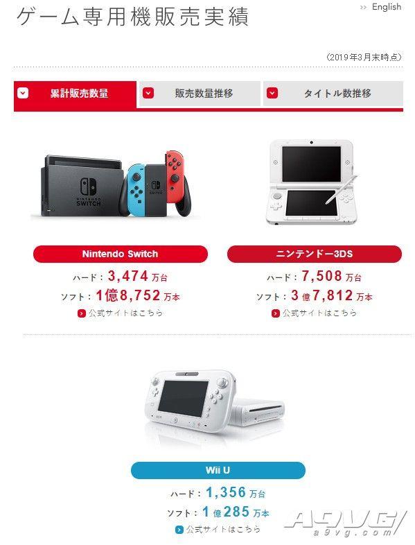 任天堂18-19财年年度财报 Switch主机累计销量达到3474万台