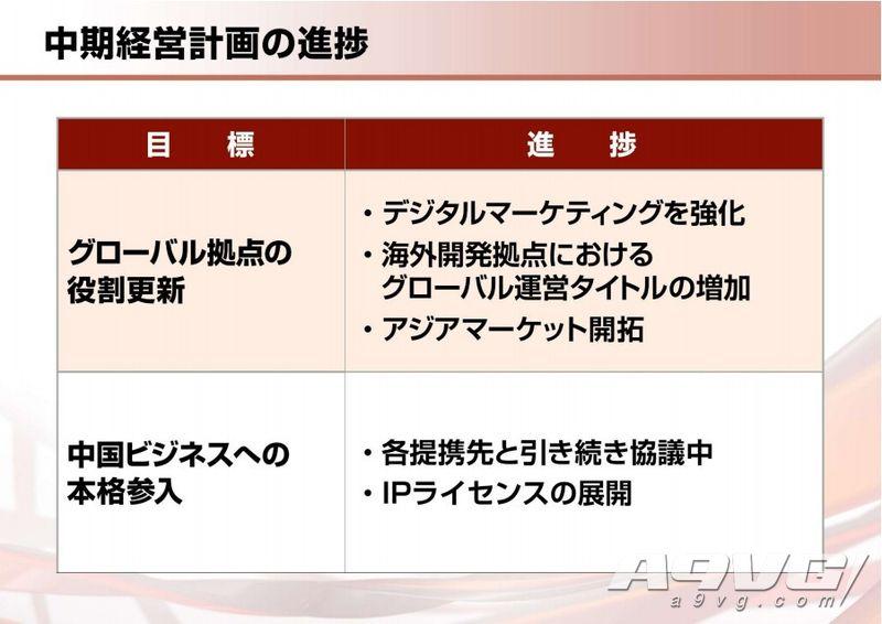 光荣特库摩公开18-19年度财报 《死或生6》全球销量35万份
