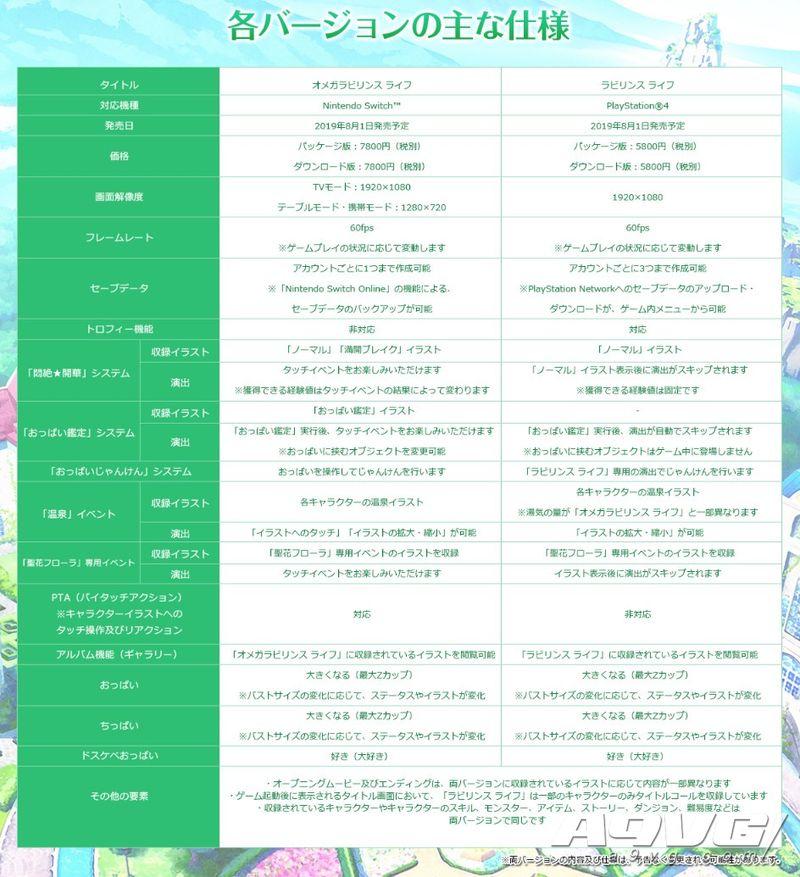 《欧米茄迷宫 人生》公布发售日并追加PS4版 然而各种和谐