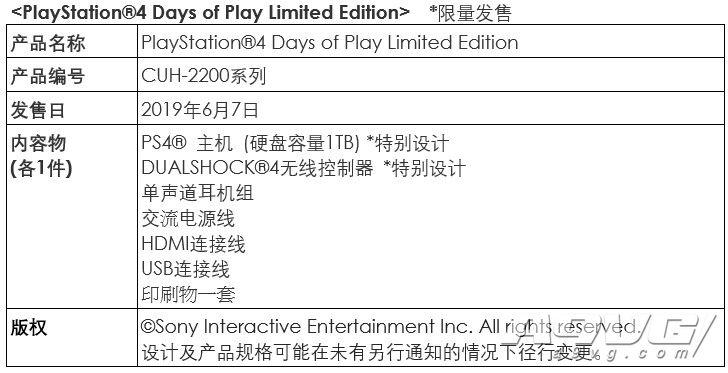 「Days of Play」优惠活动6月7日开启 同步推出限定版PS4主机