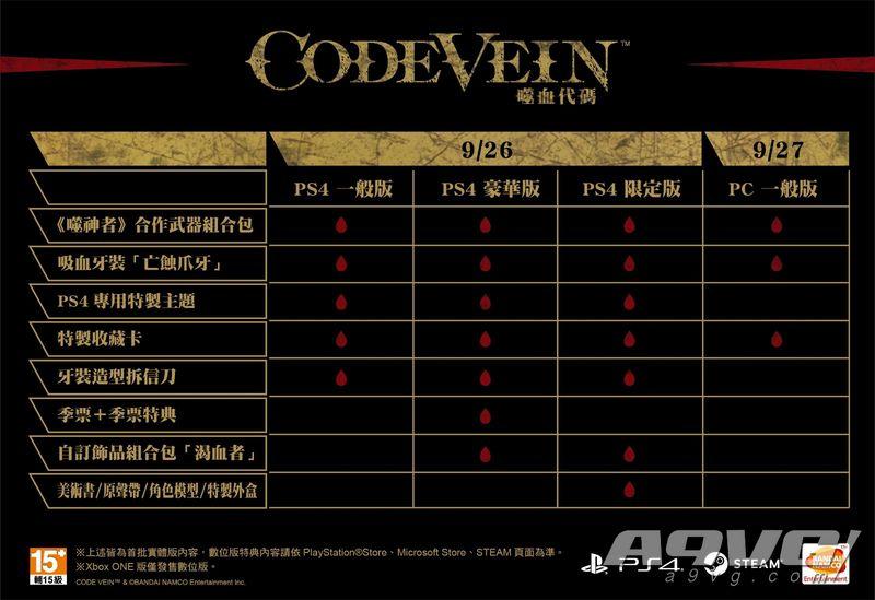 《噬血代码》公布中文版发售日宣传片及各种特典情报