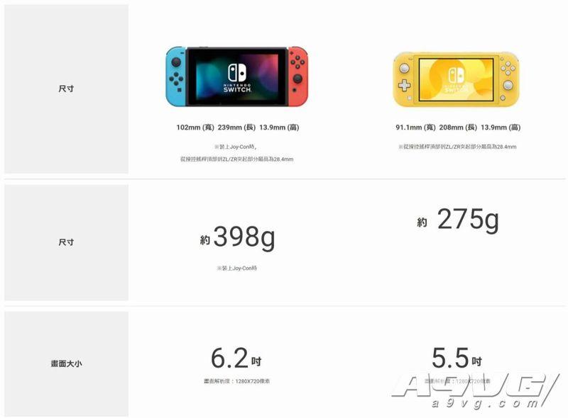 任天堂Nintendo Switch Lite发表!9月20日发售价格约1300元