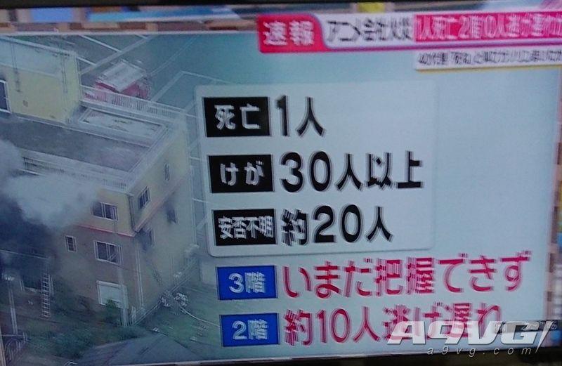 日本京都动画公司(京阿尼)发生火灾 已有多人丧生