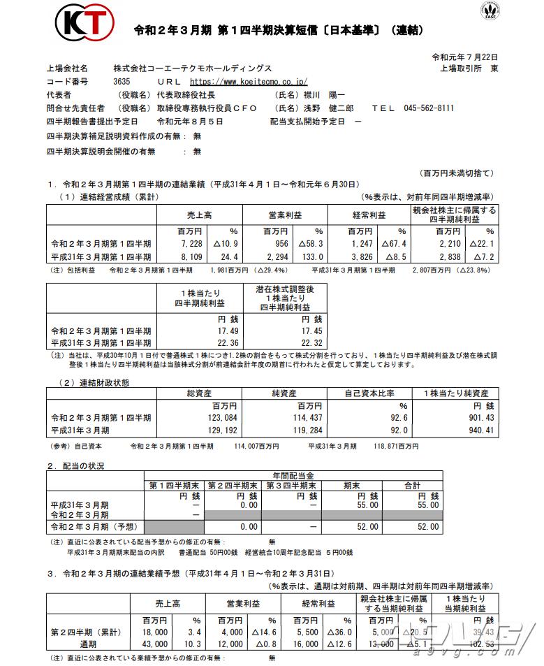 光榮特庫摩公開19-20財年Q1財報 營業額及營業利益同比降低