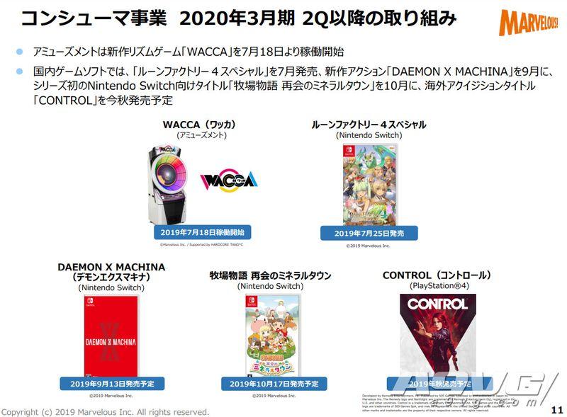 Marvelous公开19-20财年Q1财报 第二季度以后游戏陆续发售