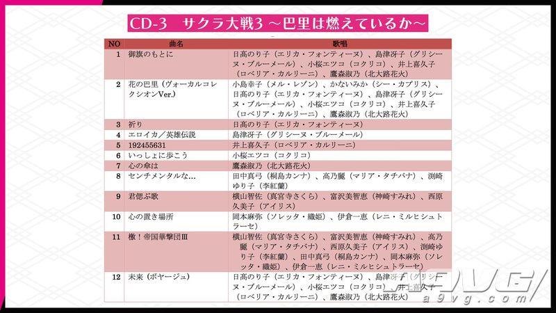 《新樱花大战》初回限定版历代歌谣集曲目公开 附新曲试听