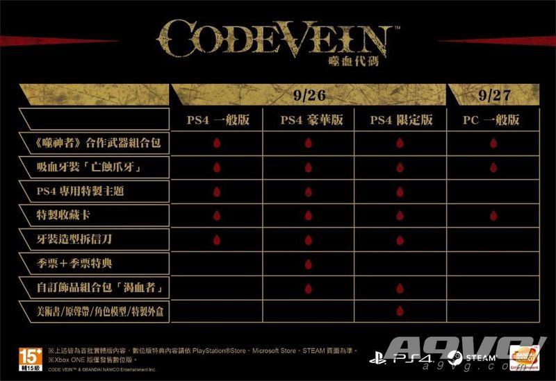 《噬血代码》PS4繁体中文首批实体版 模型抽奖活动公开