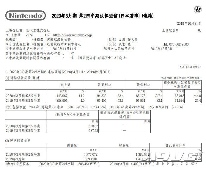 任天堂公开上半年财报 Switch主机累计销量达到4167万台