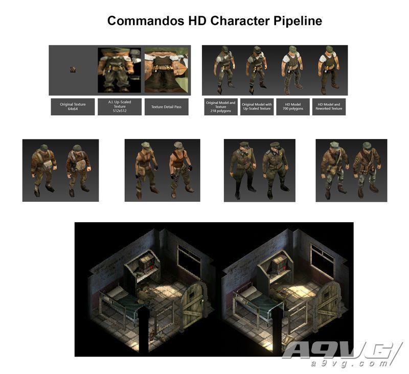 《盟軍敢死隊2》《羅馬執政官》HD重制版將于1月25日推出