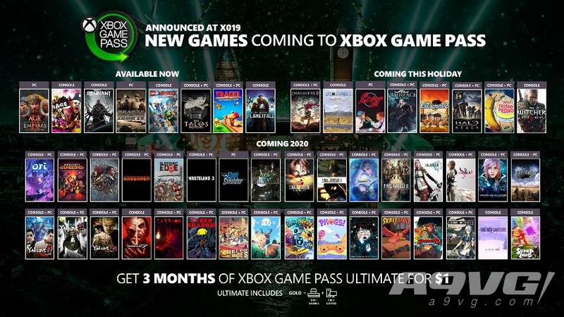 Xbox Game Pass后续更新阵容公开 最终幻想、如龙都将加入