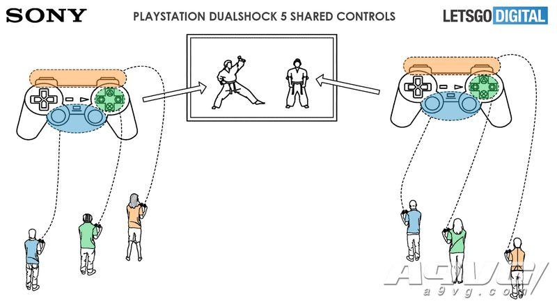 索尼PS5手柄新專利曝光 支持讓多名玩家共同游玩單機游戲