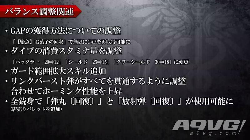 《噬神者3》公布未來更新計劃 新追加劇情和泳裝DLC等內容