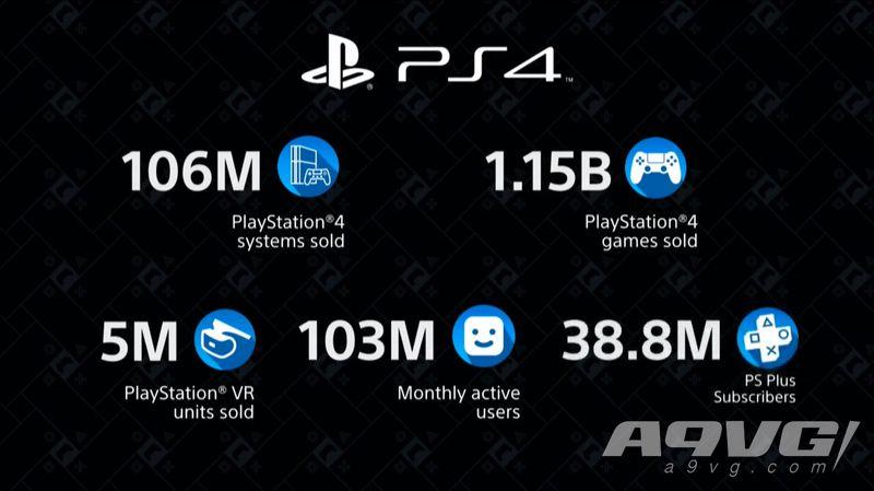 PS5 LOGO正式公开 PS4软硬件最新销量数据发表
