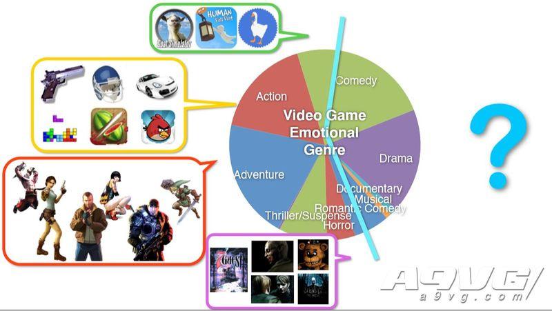 陈星汉×上田文人对谈 艺术与创作的苦恼 制作游戏的方式