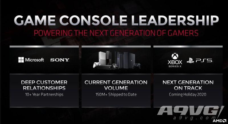 AMD暗示PS5与XSX均采用RDNA2架构GPU PS4+X1累计出货1.5亿以上