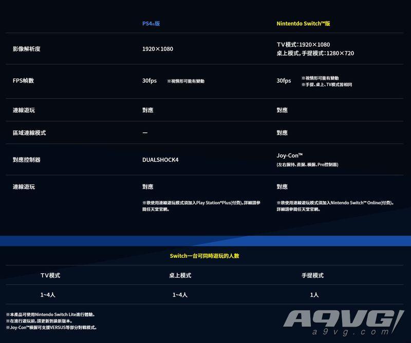 《队长小翼 新秀崛起》公开新宣传片 具体发售日期公布