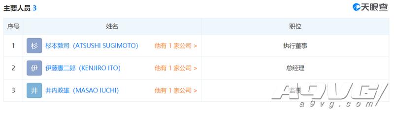 宝可梦公司在上海成立全资子公司 由亚洲商务负责人担任总经理