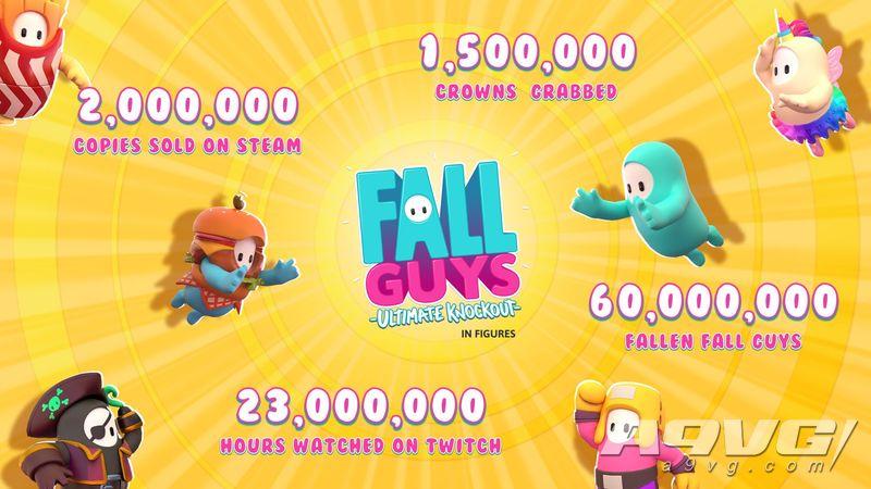 《糖豆人 终极淘汰赛》PC版首周已卖出200万 各种