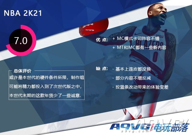 《NBA 2K21》本世代版评测:《NBA 2K20》威力减弱版