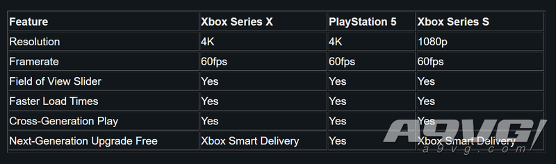 《命运2》次世代强化更新将于12月8日推出 添加4K+60帧支持