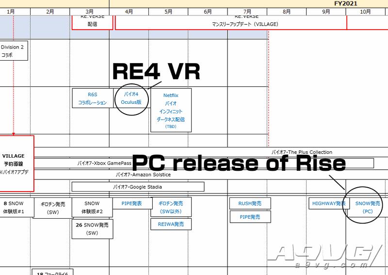 黑客公布CAPCOM機密:《大逆轉裁判合集》、PC版《MH崛起》等
