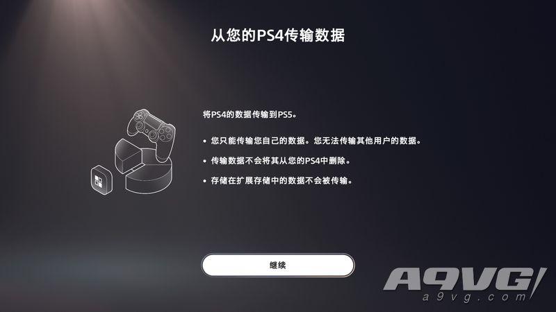 PS5传输数据之后PS4怎么办 PS4游戏存档传到PS5之后会消失吗