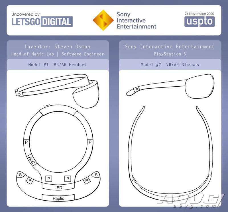 传闻:专利显示PS VR2或正在开发 外媒制作概念图