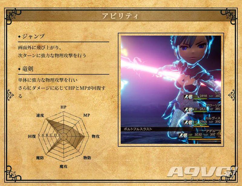 《勇气默示录2》龙骑士全技能攻略 龙骑士职业特性与必杀技说明