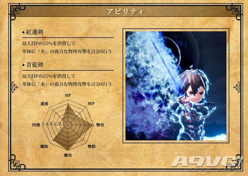 《勇气默示录2》魔剑士全技能攻略 魔剑士职业特性与必杀技说明