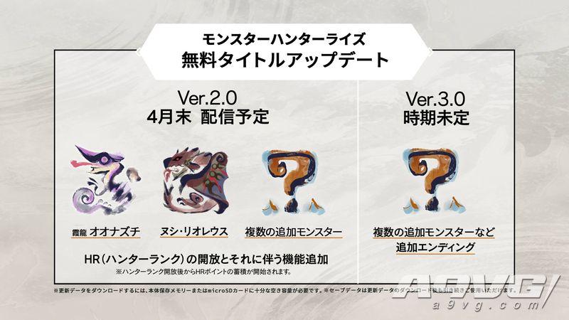传闻:《怪猎 崛起》更新包含三只古龙 新增狩猎霸主怪物任务
