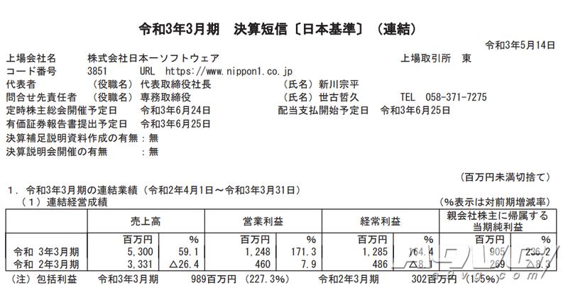日本一20-21财年年度财报 营业利润同比增长171%