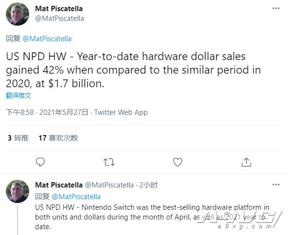 NPD公开4月美国市场数据 Switch同时领跑主机销量与销售额