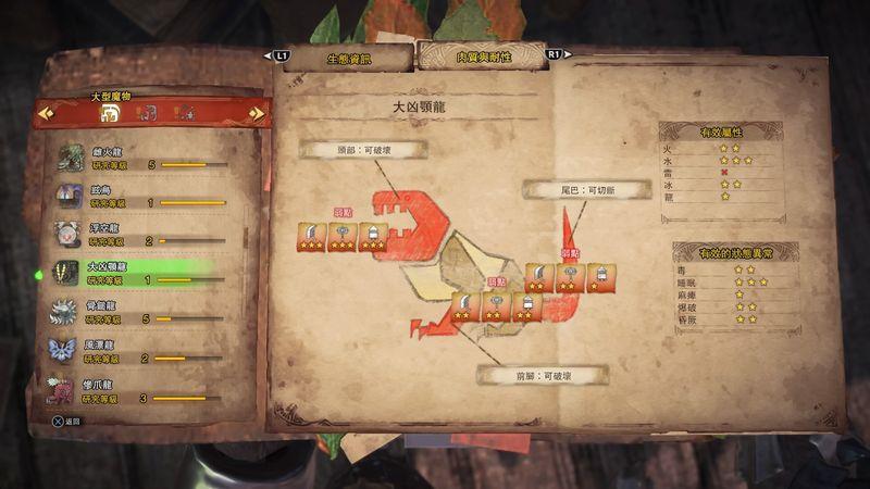 《怪物獵人世界 Iceborne》全怪物弱點屬性一覽 冰原全怪物弱點部位攻略