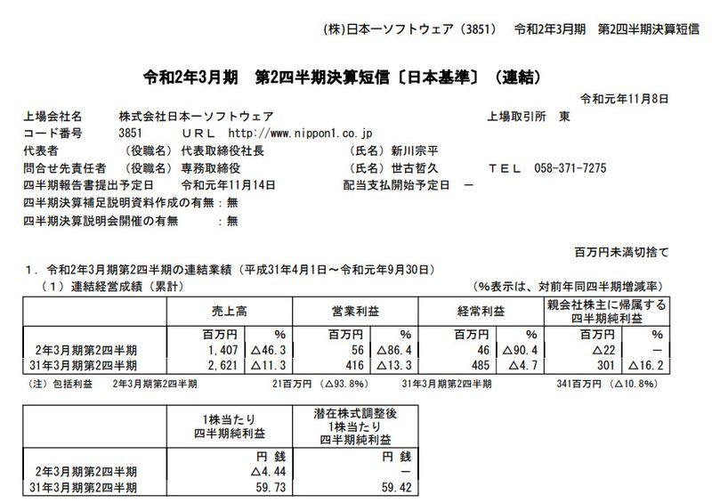日本一公开19-20半年财报 大幅减收减益但比预期要好点