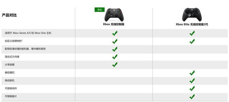 微軟商城開啟新款Xbox無線控制器預購 三種顏色可選11月10日發貨