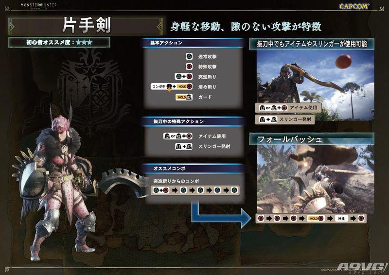 《怪物猎人世界》新手指引手册 含全14种武器操作表
