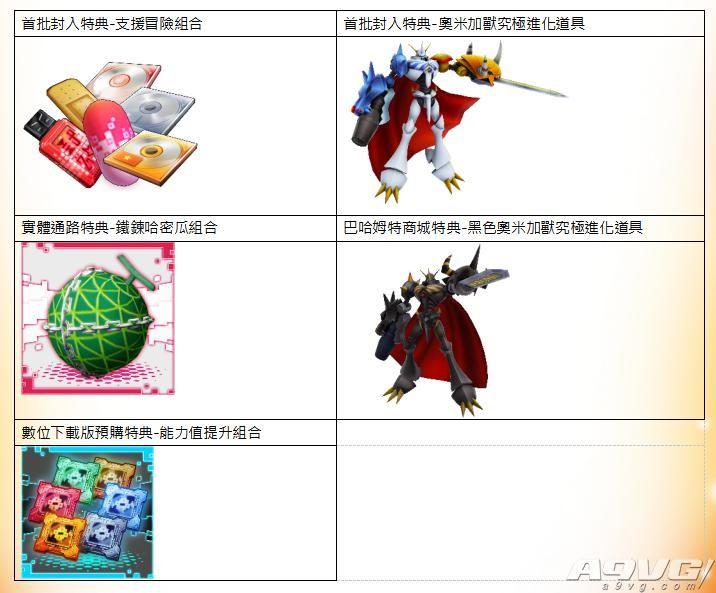 《数码宝贝世界 次级指令》PS4中文版2月9日发售