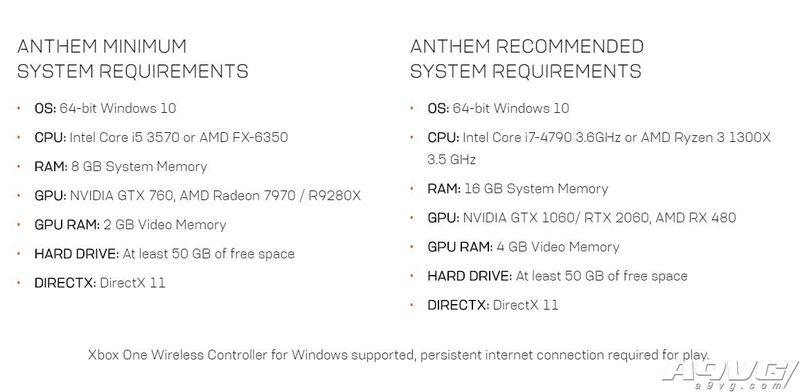 EA公布《圣歌》PC端配置需求 推荐RTX 2060显卡