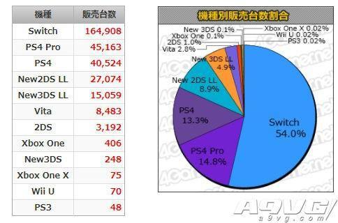 日本MC周销量速报 《如龙极2》《地球防卫军5》等