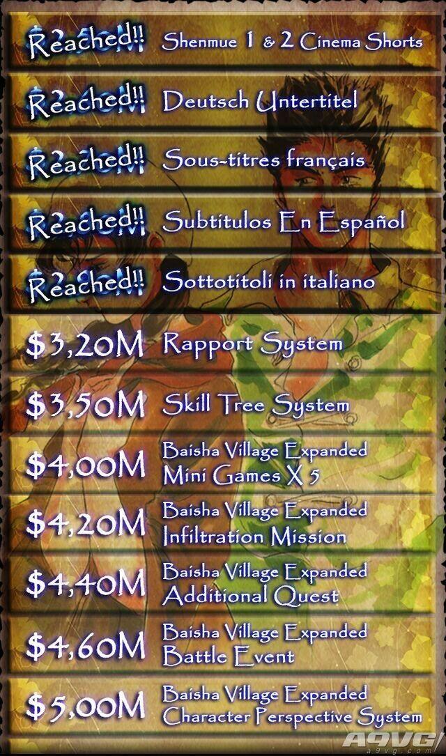 《莎木3》众筹刷新吉尼斯纪录 史上最快100万募集达成