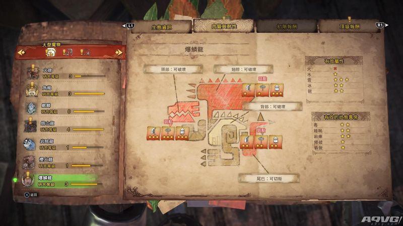 《怪物猎人世界》全怪物弱点属性攻略 全怪物抗性一览