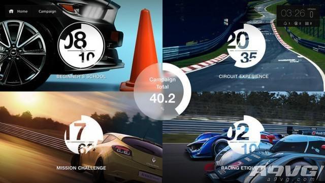 《GT Sport》日版限定版公布 包含丰富内容