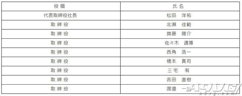 SE发表人事变动 大牌制作人都成为董事 副社长本多圭司退任