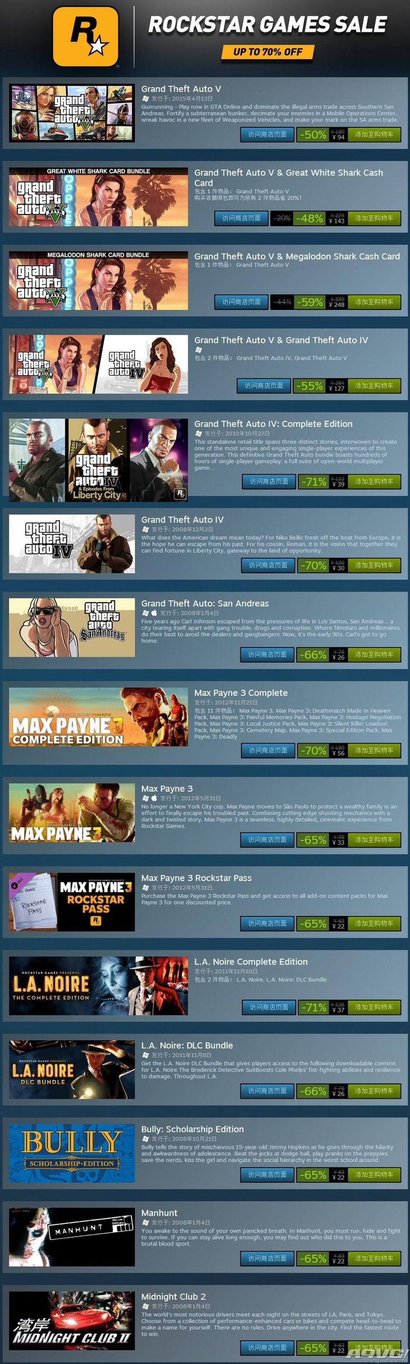 Steam迎R星游戏大优惠  《GTA5》《黑色洛城》大幅优惠