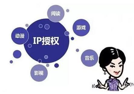 """引爆泛娱乐产业发展高潮 2016年IP版权交易""""标王""""诞生"""
