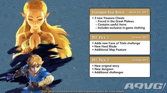 《塞尔达传说:荒野之息》季票公布 包含两个DLC包与特典