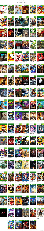 Xbox Game Pass会员制服务6月1日推出 每月70元畅玩上百款游戏